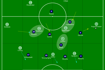 Bundesliga 2020/21: Werder Bremen vs Hertha Berlin – tactical analysis tactics