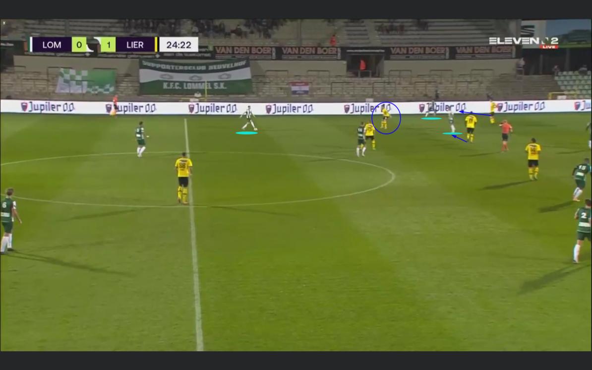 Belgian First Division B 2020/21: Lommel SK vs Lierse Kempenzonen - tactical analysis tactics