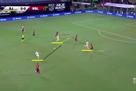 Matias Almeyda - How his philosophy almost in the MLS is Back Tournament-tactical analysis- tactics