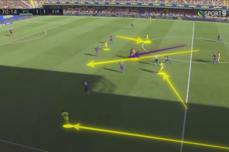 La Liga 2020/21: Villarreal vs Eibar - tactical analysis