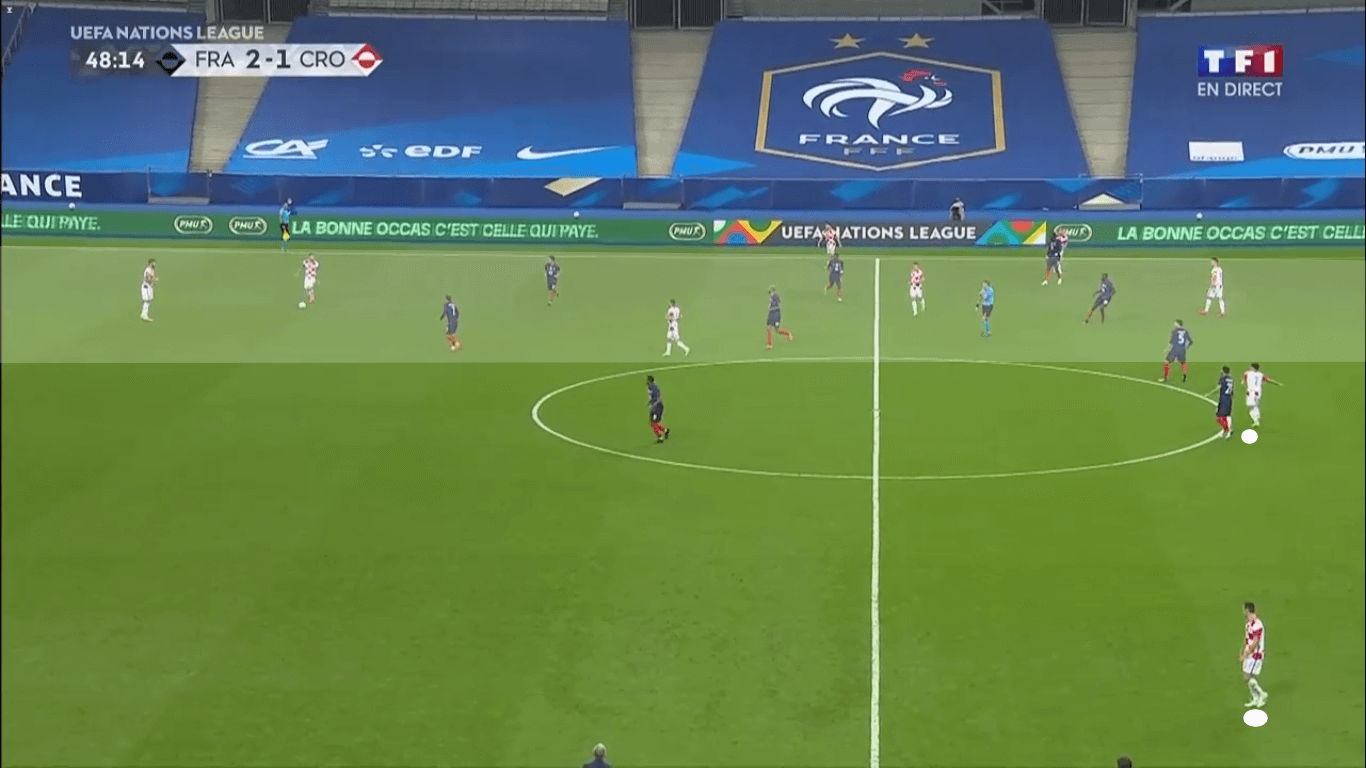 UEFA Nations League 2020/21: France vs Croatia – tactical analysis tactics