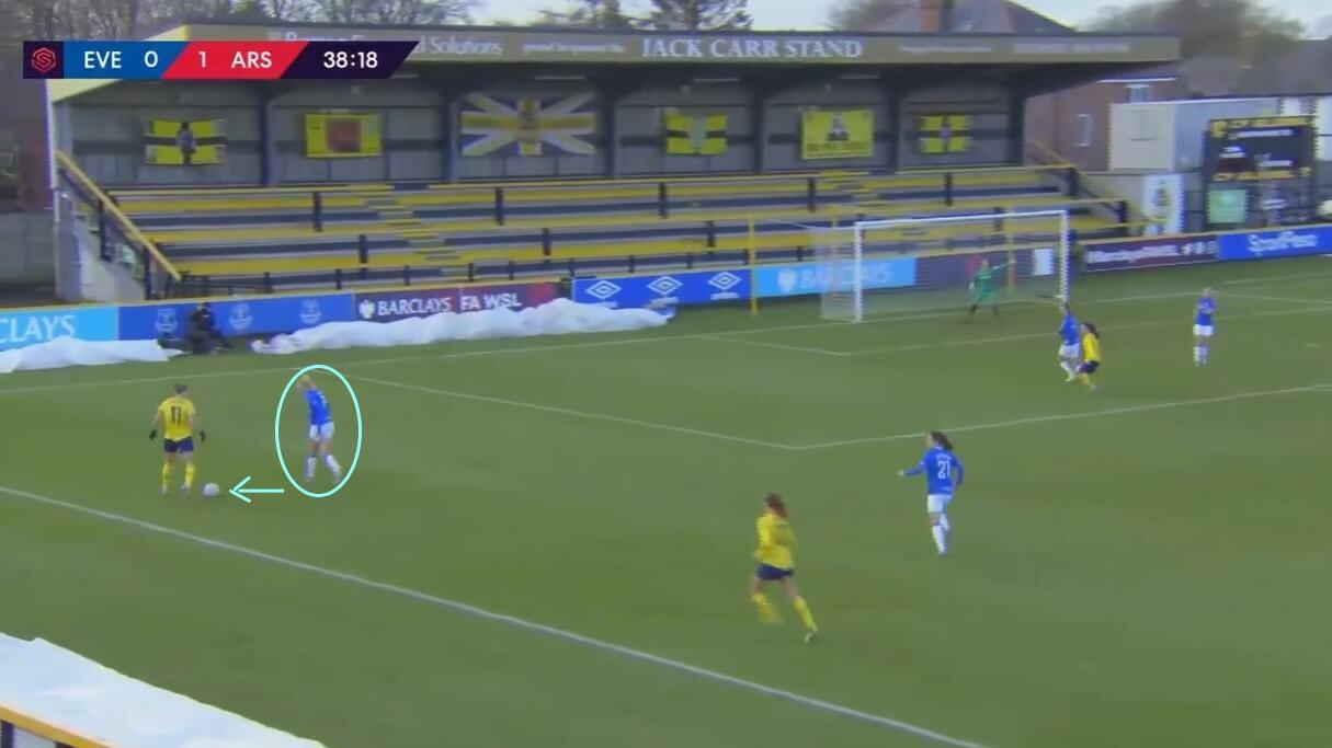 Esme Morgan at Manchester City Women 2020/2021 - scout report - tactical analysis tactics