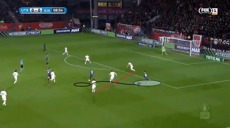Sergiño Dest 2019/20 - scout report - tactical analysis tactics
