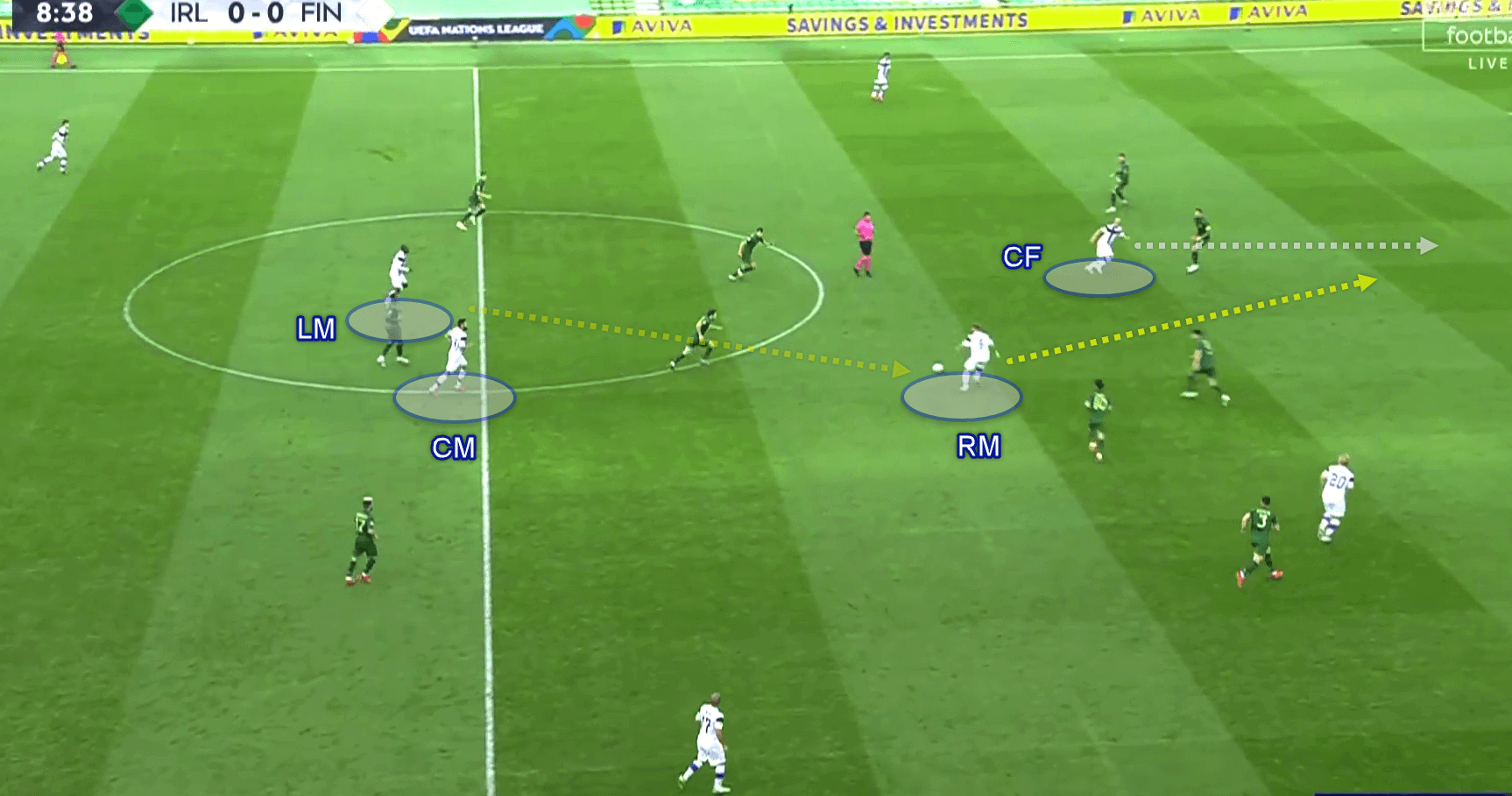 https://totalfootballanalysis.com/match-analysis/euro-2020-qulifiers-finland-vs-italy-tactical-analysis-tactics