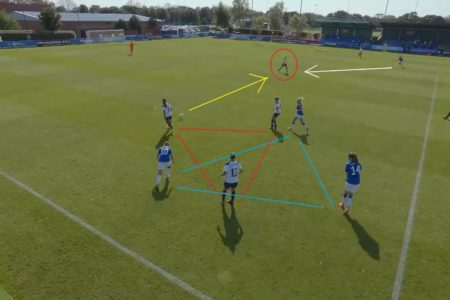 FAWSL 2020/2021: Everton Women v Tottenham Hotspur Women - tactical analysis tactics