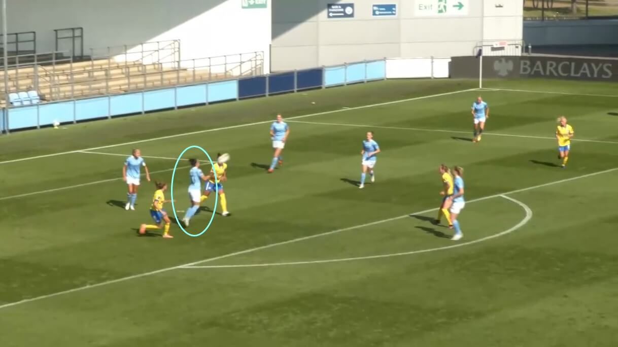 Manchester City Women 2020/2021: Analysing their new full-backs - scout report - tactical analysis tactics