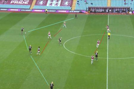 FAWSL 2020/2021: Aston Villa Women v Manchester City Women - tactical analysis tactics