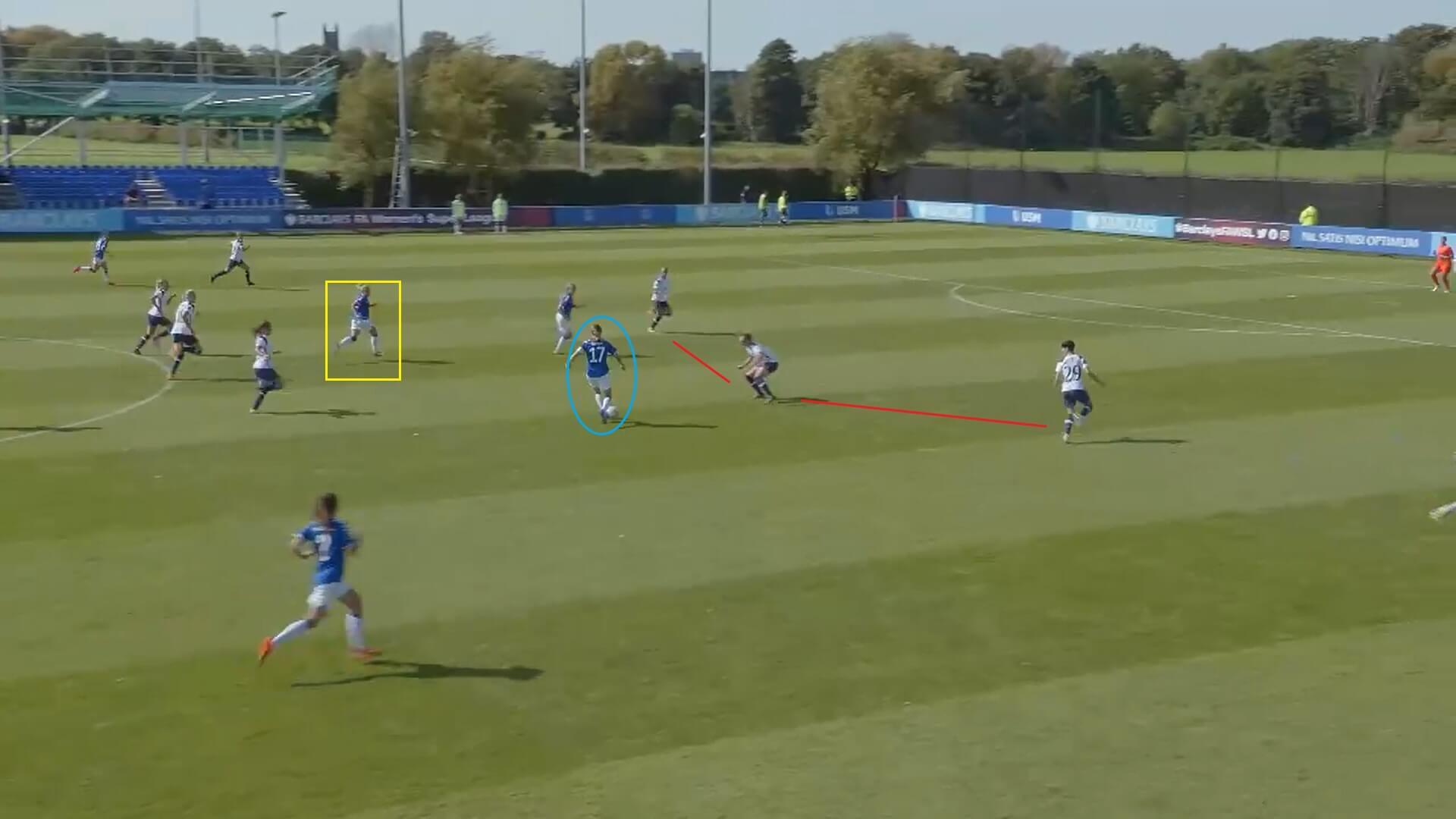 FAWSL 2020/2021: Everton Women v Tottenham Hotspur Women - tactical analysis tactics