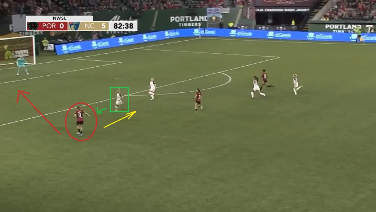 Manchester United Women: Analysing their new attackers - scout report - tactical analysis tactics