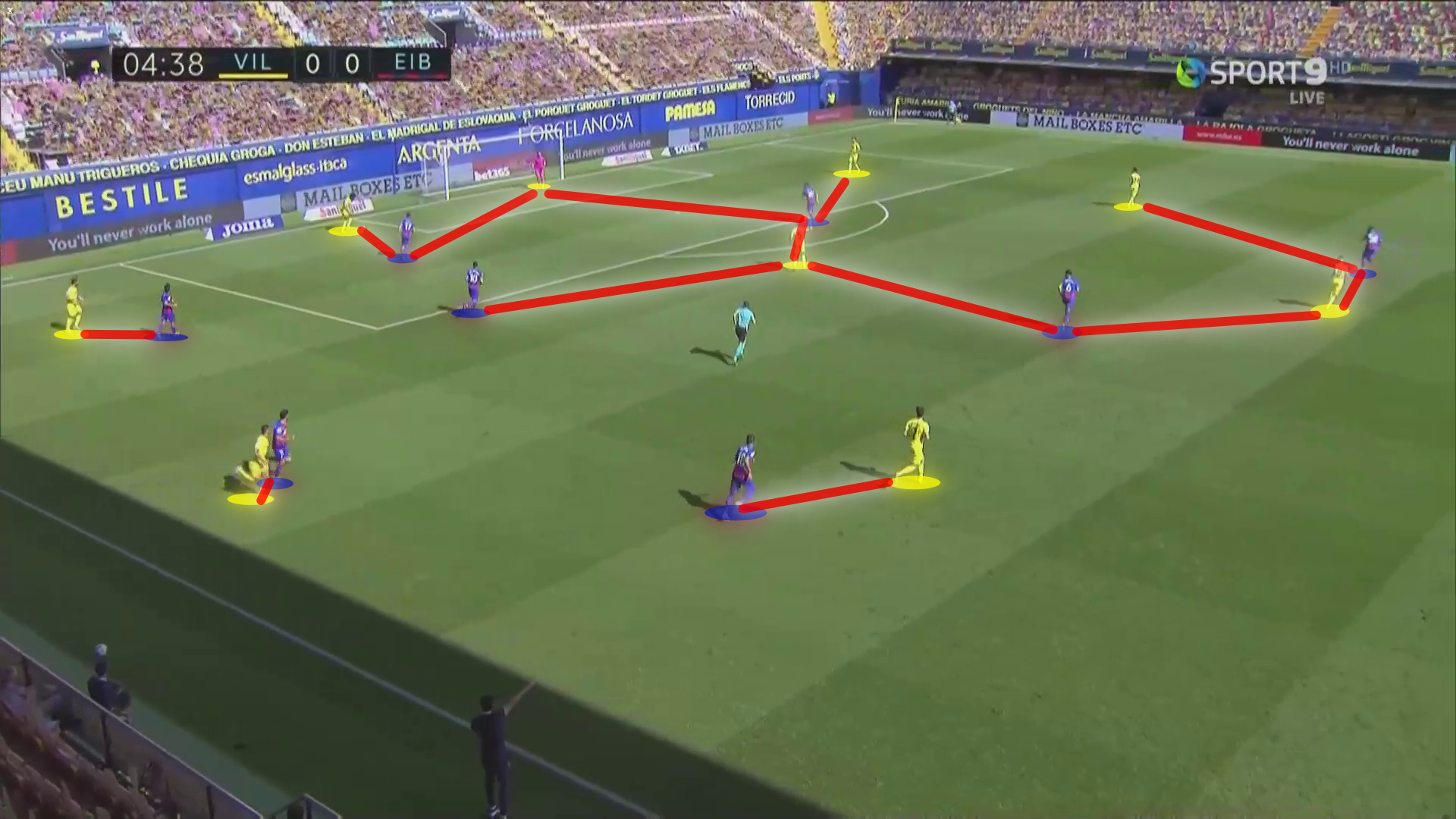 La Liga 2020/21: Villarreal vs Eibar - tactical analysis