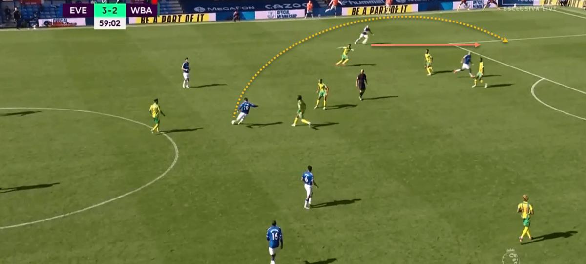 Everton West Bromwich Albion Premier League tactical analysis tactics