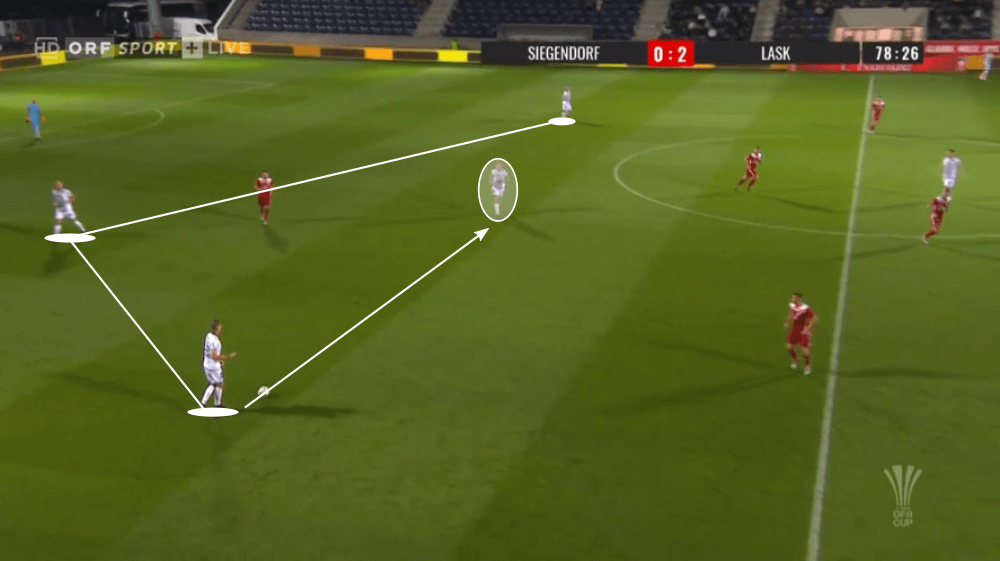 Mads Emil Madsen at LASK Linz 2020/21 - scout report - tactical analysis tactics