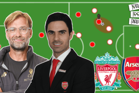 Video: Premier League 2020/21 - Liverpool vs Arsenal - tactical preview - tactics analysis
