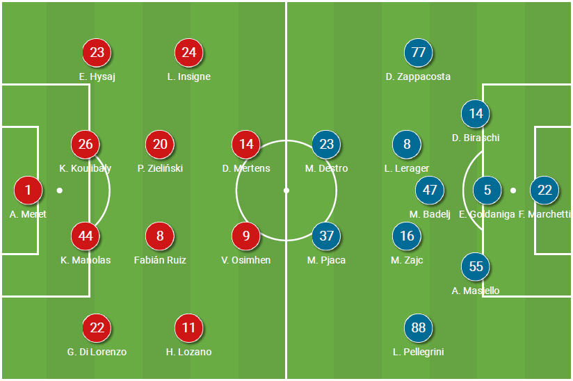 Serie A 2020 21 Napoli Vs Genoa Tactical Analysis
