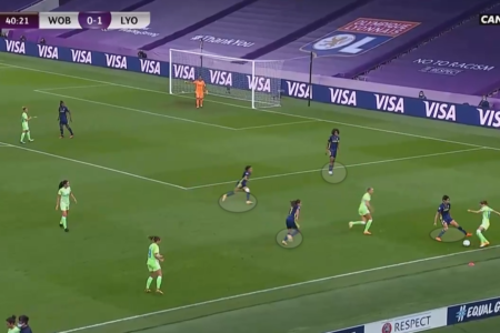 UEFA Women's Champions League 2019/20: Olympique Lyon Feminin vs Wolfsburg - tactical analysis tactics