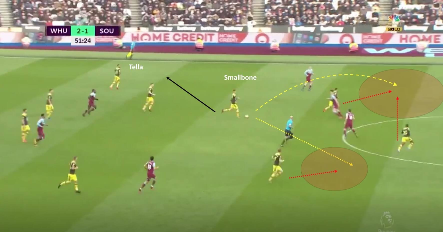 Will Smallbone: Southampton's Young Player of the Season - scout report - tactical analysis tactics