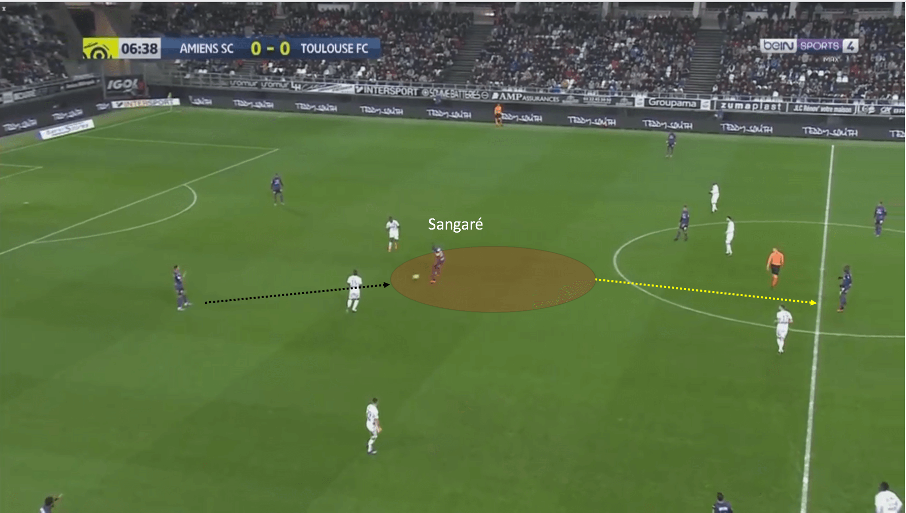 Ibrahim Sangaré at Toulouse 2019/20 - scout report - tactical analysis tactics