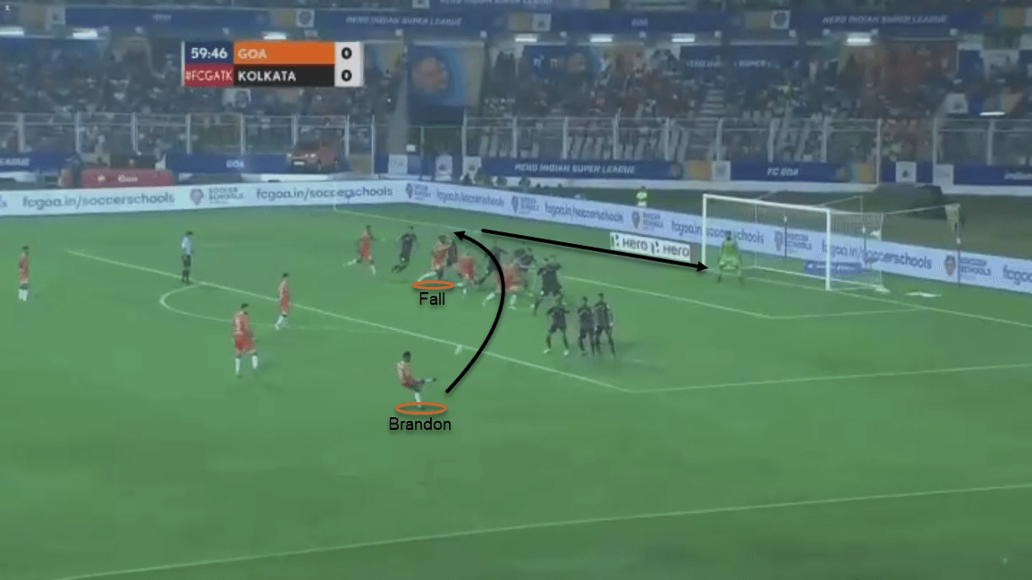 Brandon Fernandes: The rise of an auxiliary midfielder scout report tactical analysis tactics