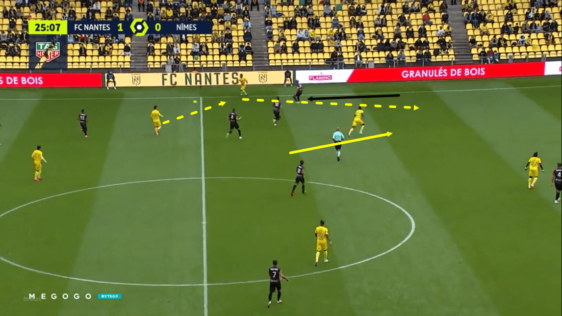 Ligue 1 2020/21 - Nantes vs Nimes Olympique - tactical analysis - tactics