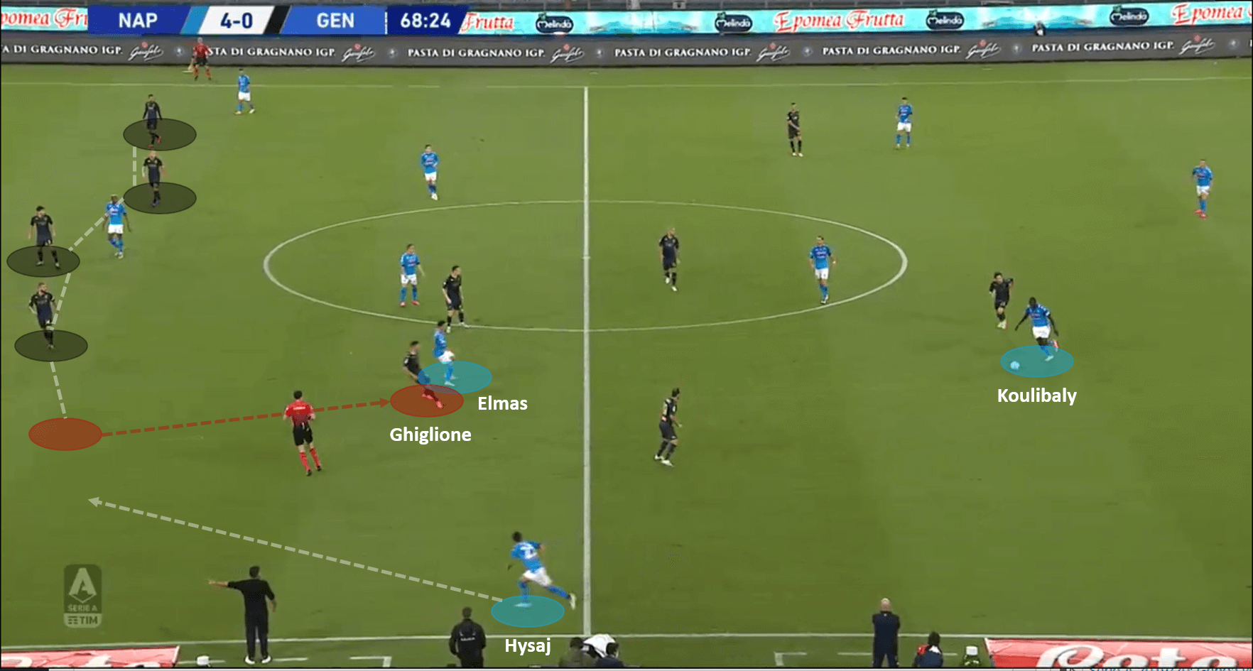 Serie A 2020/21: Napoli vs Genoa – tactical analysis tactics