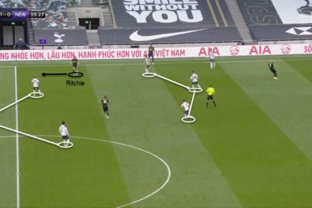 Premier League 2020/21: Tottenham vs Newcastle - tactical analysis tactics