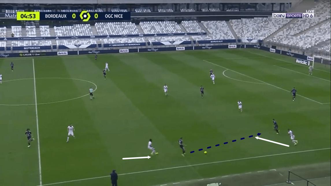 Ligue 1 2020/21: Bordeaux vs Nice - tactical analysis - tactics