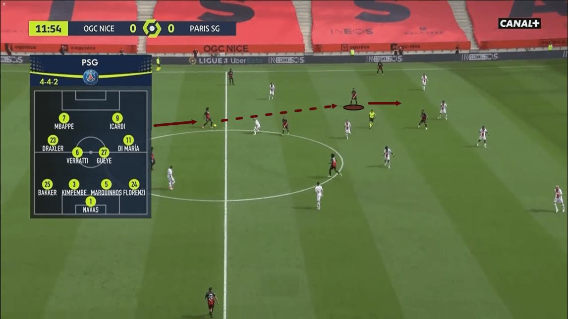 Ligue 1 2020/21: Nice vs PSG - tactical analysis -tactics