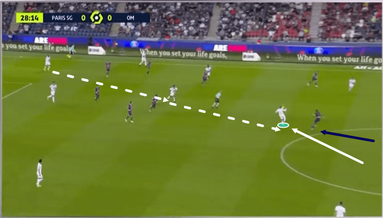 Ligue 1 2020/21: PSG vs Marseille - tactical analysis - tactics