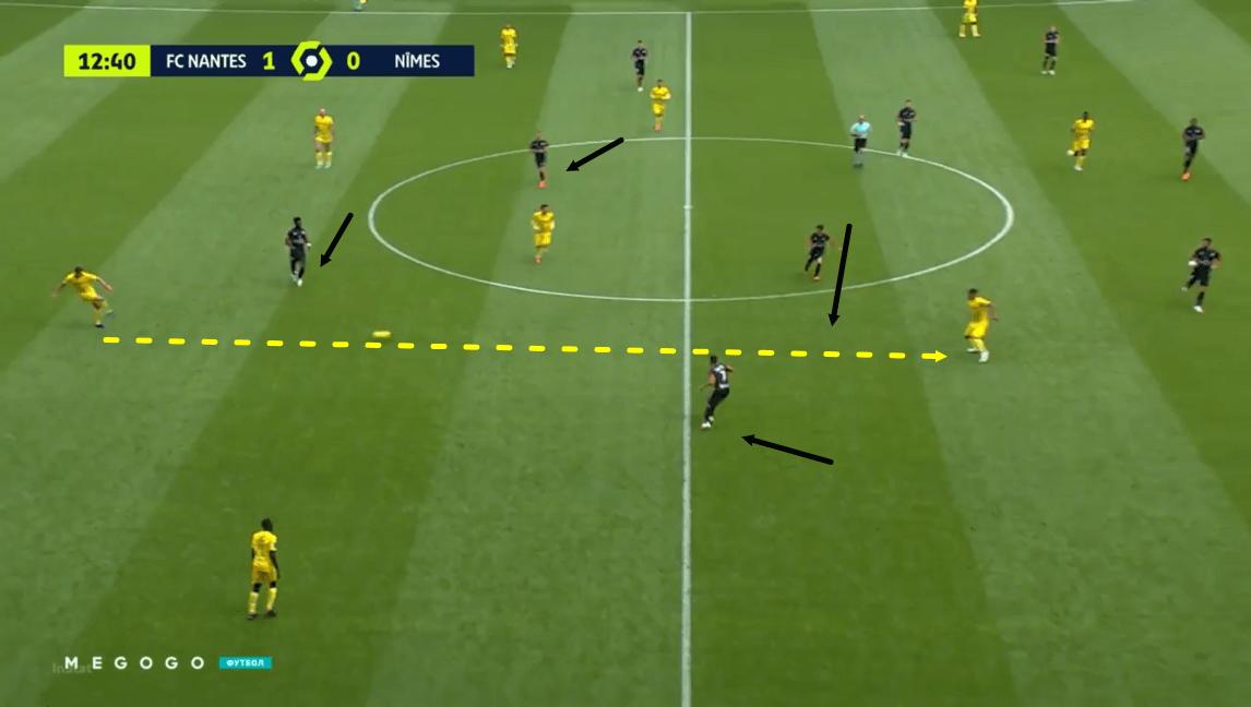 Ligue 1 2020/21 - Nantes vs Nimes Olympique - tactical analysis - tactics