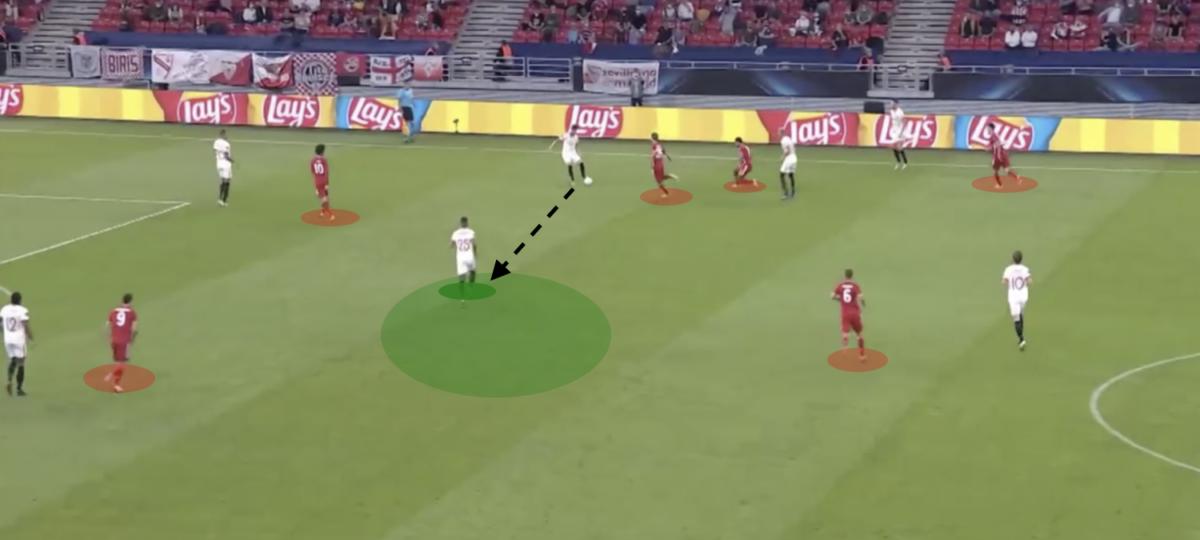 UEFA Super Cup: Bayern Munich vs Sevilla - tactical analysis tactical analysis tactics