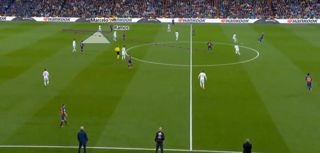 La Liga 2020/21: Real Betis vs Real Madrid - tactical preview tactics