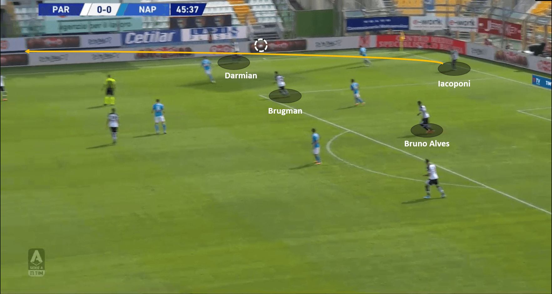 Serie A 2020/21: Parma vs Napoli – tactical analysis tactics