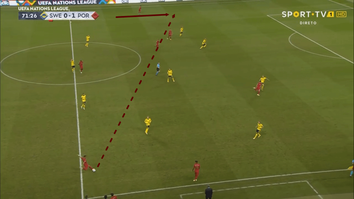 UEFA Nations League 2020/21: Sweden vs Portugal - tactical analysis - tactics