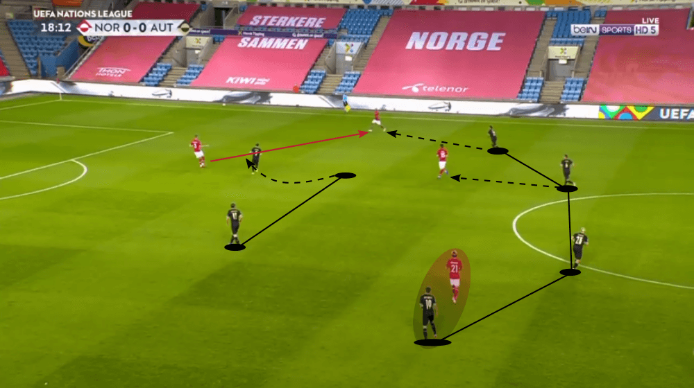 UEFA Nations League 2020/21: Norway vs Austria - tactical analysis tactics
