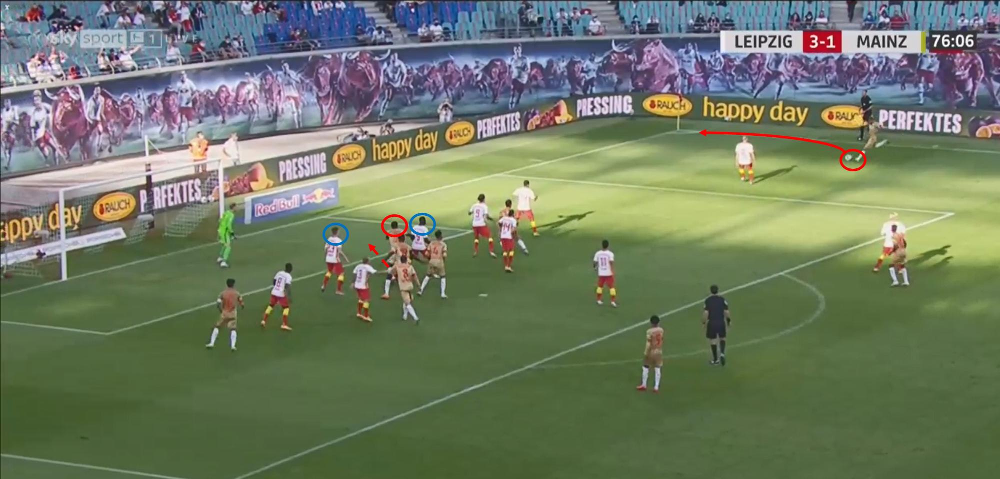 Bundesliga 2020 21 Rb Leipzig Vs Mainz 05 Tactical Analysis