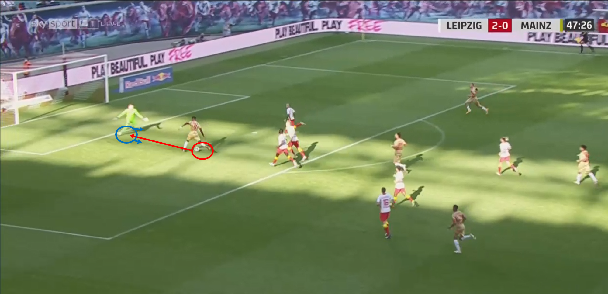 Bundesliga 2020/21: RB Leipzig vs Mainz 05 – tactical analysis - tactics