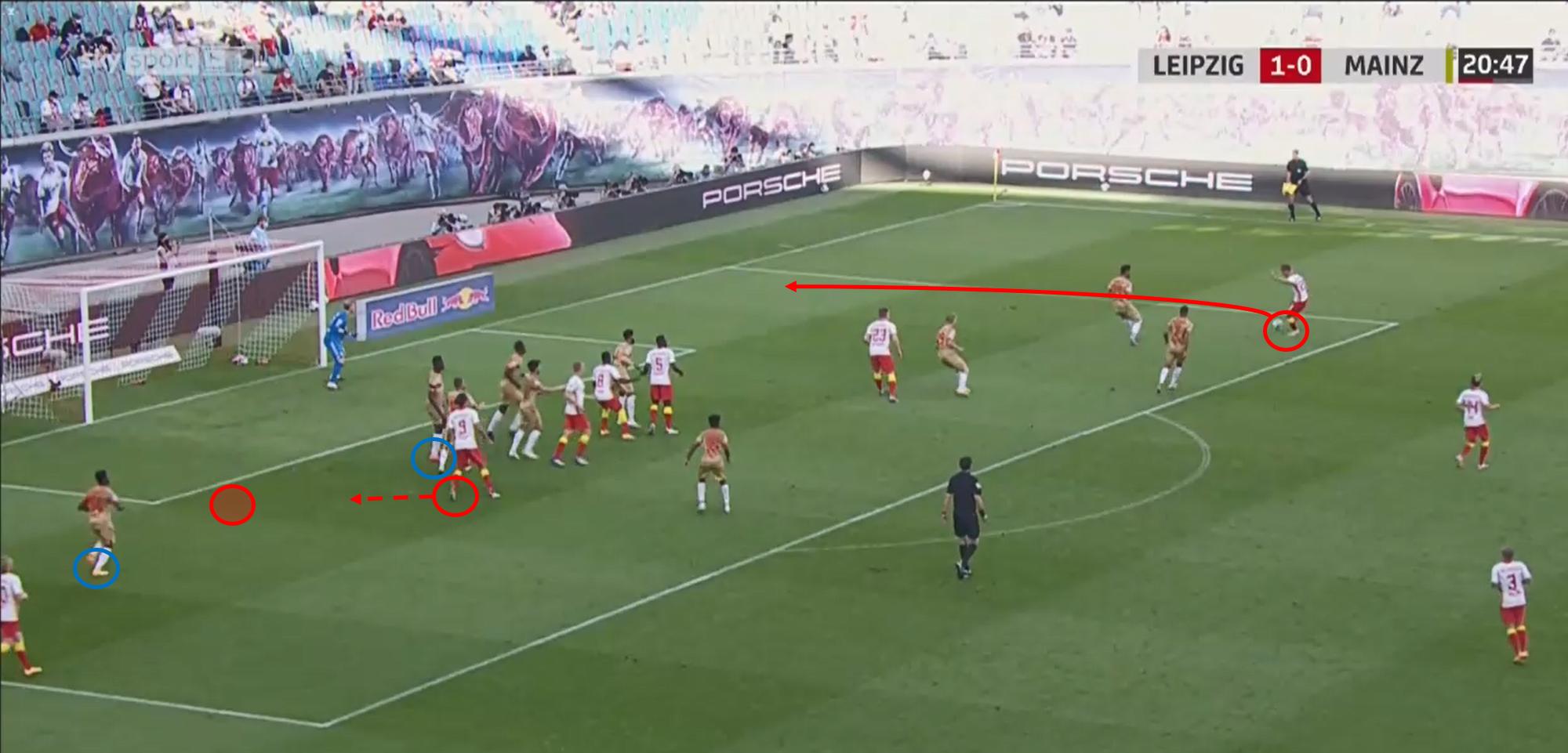 Bundesliga 2020/21: RB Leipzig vs Mainz 05 – tactical analysis - tactics