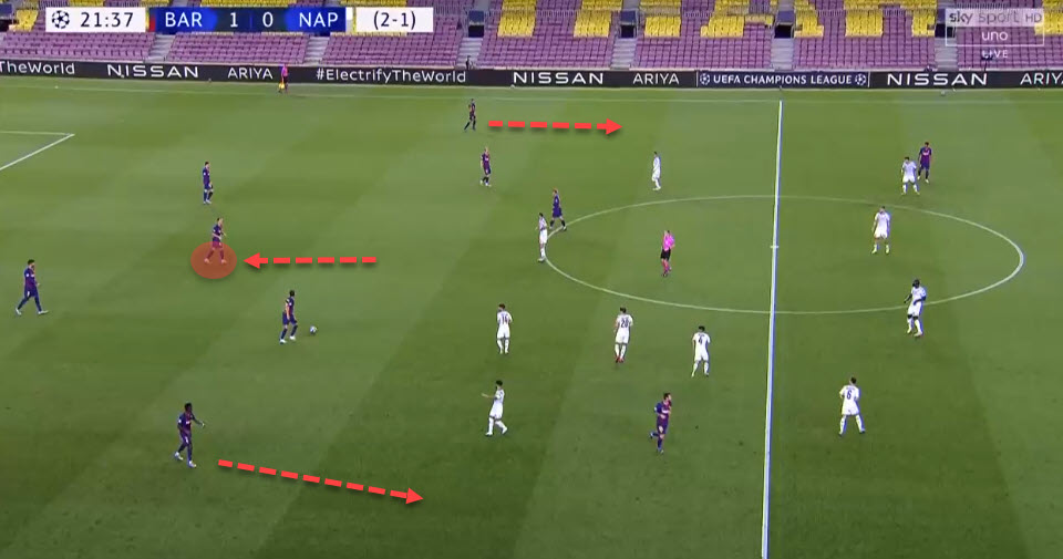 Ivan Rakitić at Sevilla 2020/21 - scout report - tactical analysis - tactics