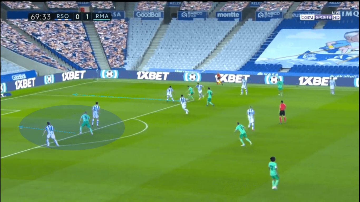 La Liga 2020/21: Real Sociedad vs Real Madrid – tactical preview tactics
