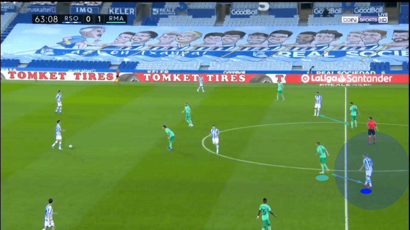 La Liga 2020 21 Real Sociedad Vs Real Madrid Tactical Preview