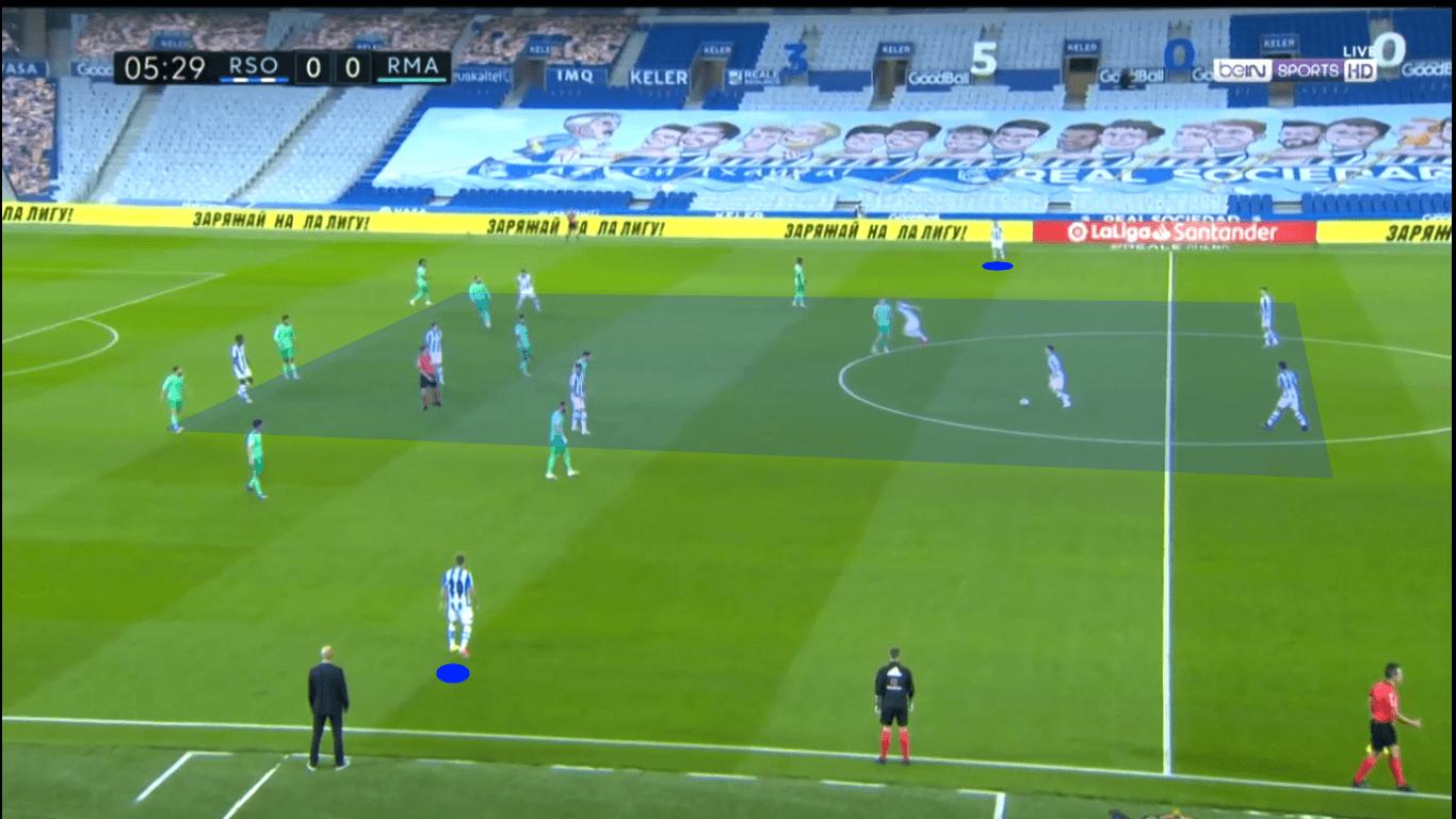 La Liga 2020/21: Real Sociedad vs Real Madrid – tactical preview tactics