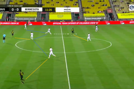 MLS 2020: Columbus Crew vs Minnesota United - tactical analysis - tactics