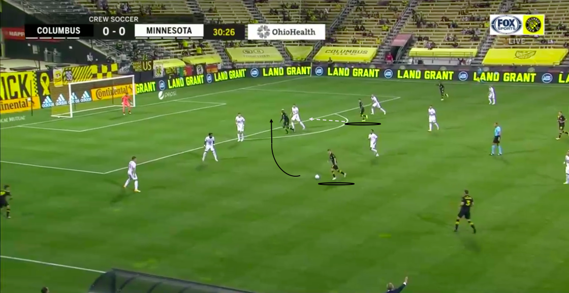 MLS 2020: Columbus Crew vs Minnesota United - tactical analysis - tactics