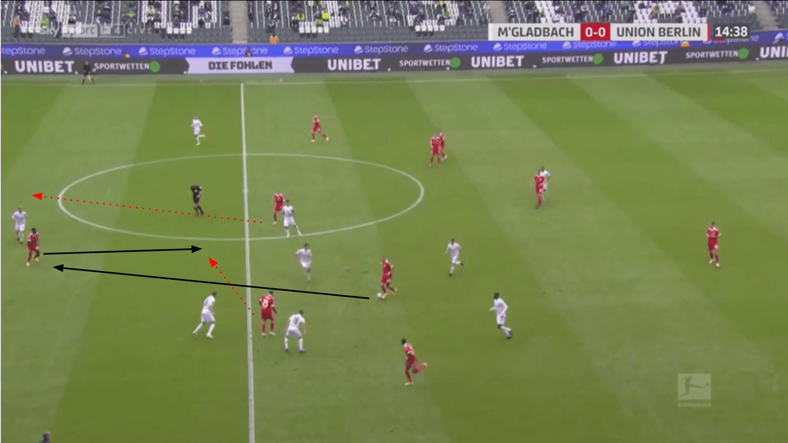 Bundesliga 2020/21: Borussia Mönchengladbach vs Union Berlin - tactical analysis tactics