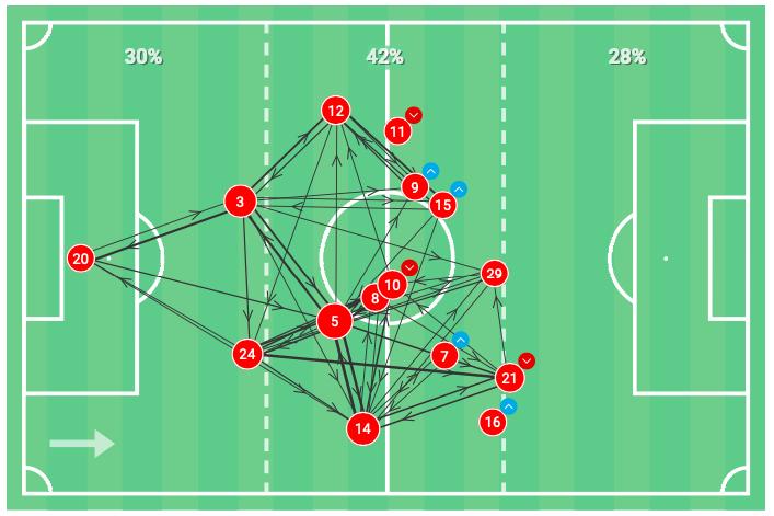 mls-2020-fc-dallas-vs-orlando-city-sc-tactical-analysis-tactics