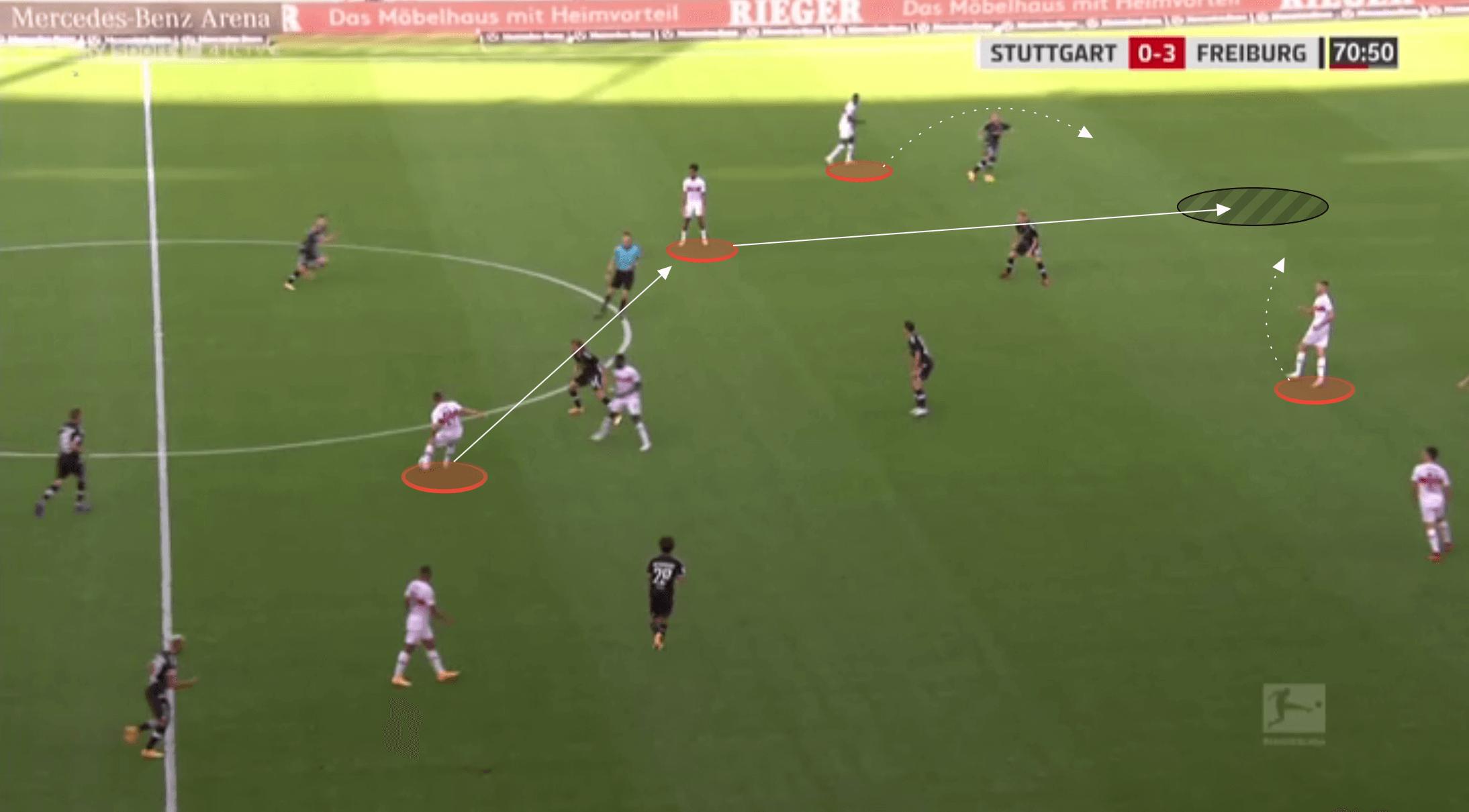 Bundesliga 2020/21: Stuttgart vs Freiburg - tactical analysis tactics