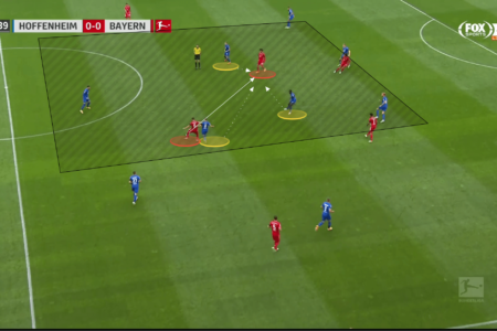 Bundesliga 2020/21: Hoffenheim vs Bayern Munich - tactical analysis tactics