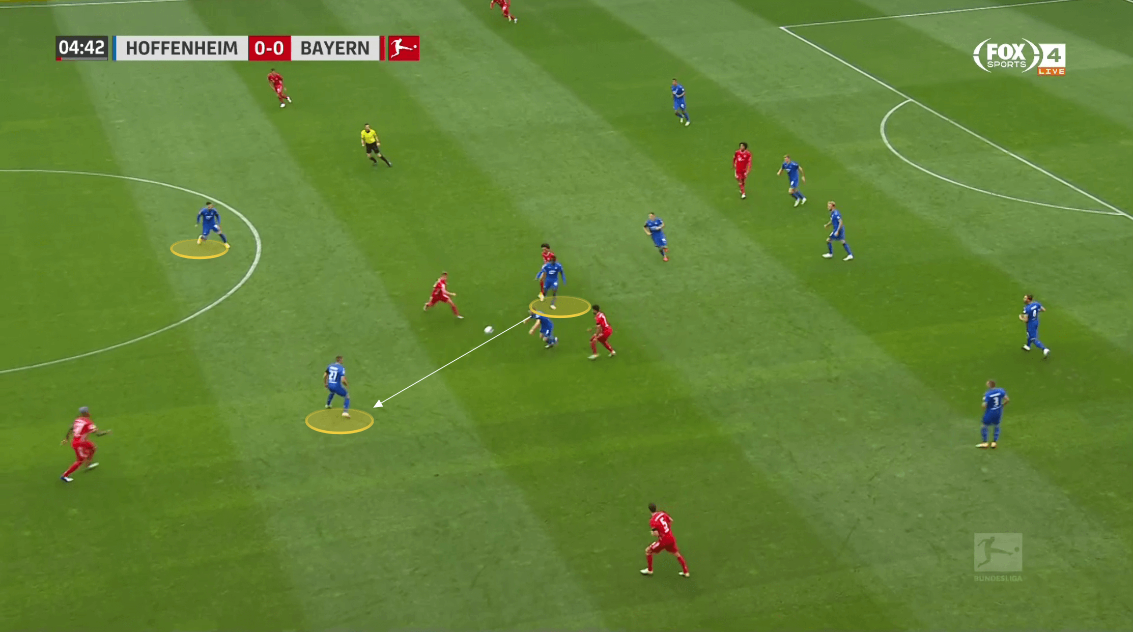 Bundesliga 2020/21: Hoffenheim vs Bayern Munich - tactical analysis tactics