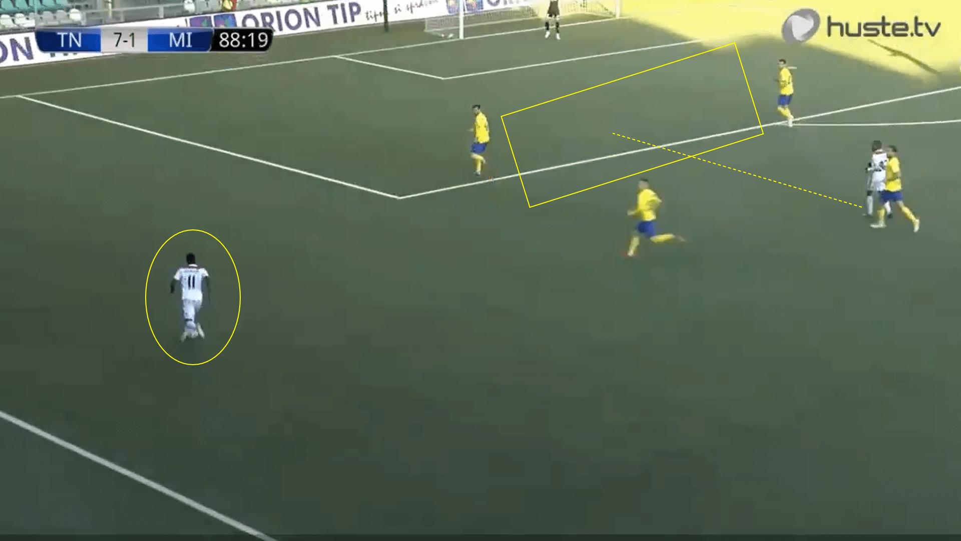 Osman Bukari to Gent - recruitment analysis - tactical analysis tactics