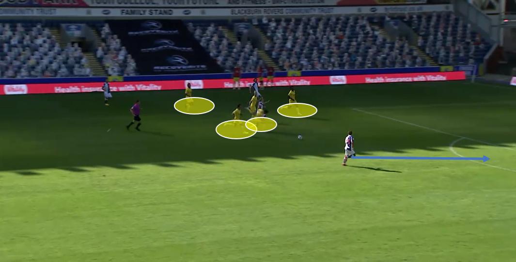 EFL – Wycombe vs Swansea – tactical preview tactics